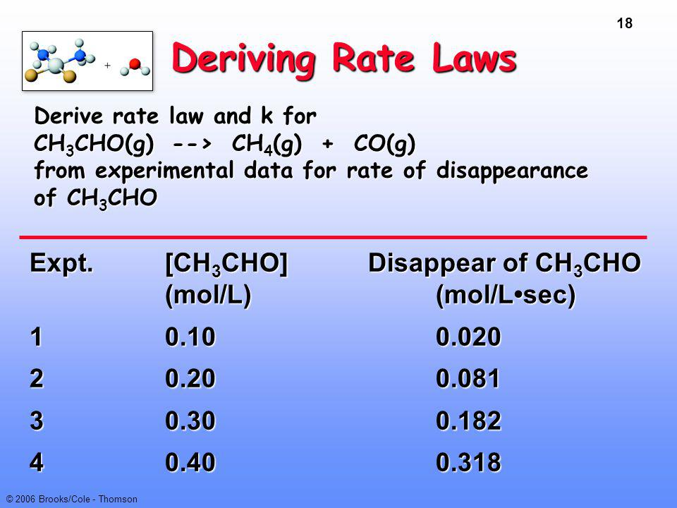 Deriving Rate Laws Derive rate law and k for. CH3CHO(g) --> CH4(g) + CO(g) from experimental data for rate of disappearance of CH3CHO.