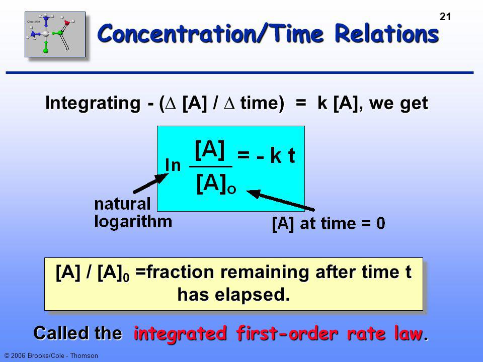 Concentration/Time Relations