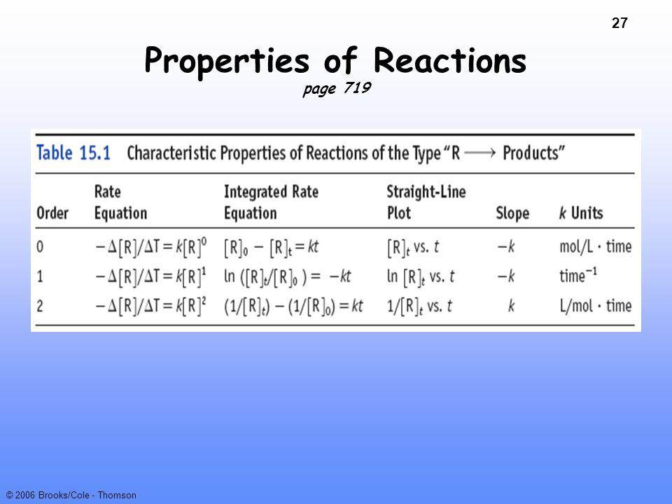 Properties of Reactions page 719