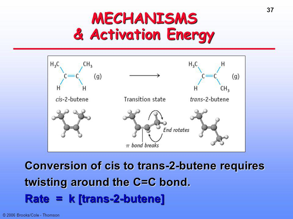 MECHANISMS & Activation Energy