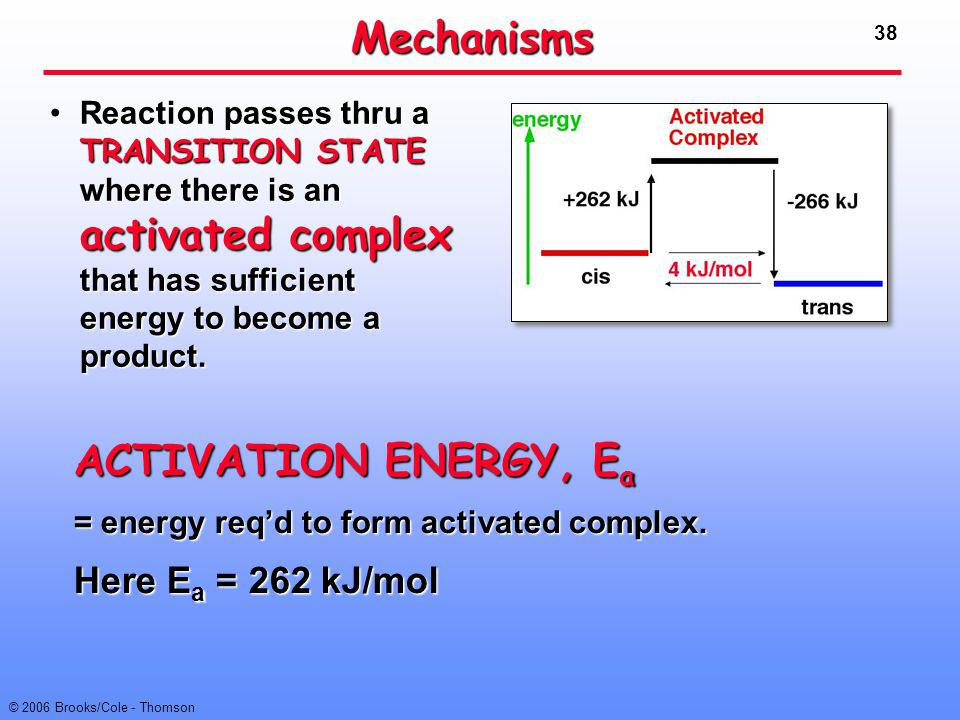 ACTIVATION ENERGY, Ea = energy req'd to form activated complex.