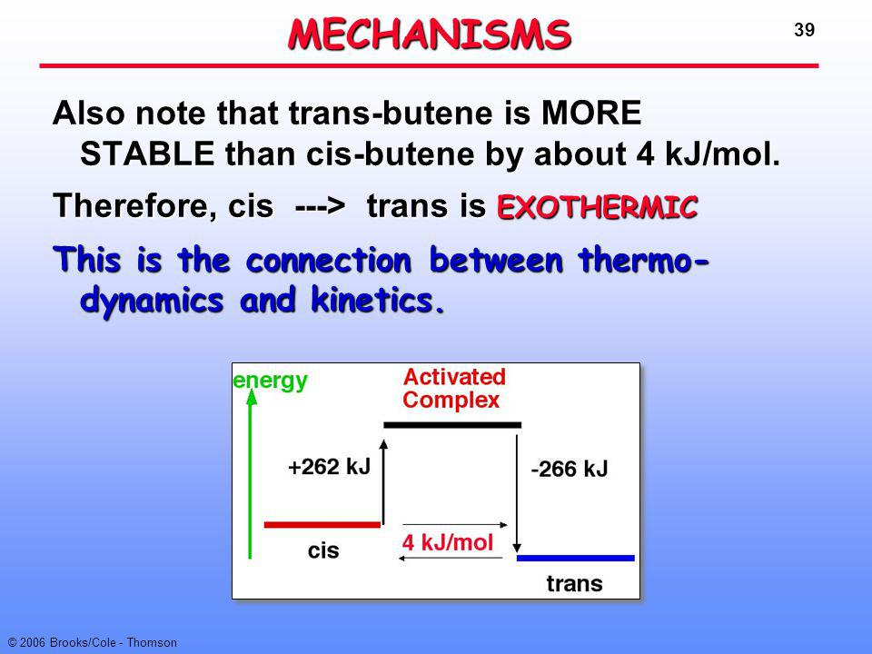 what is the relationship between trans 2 butene and cis