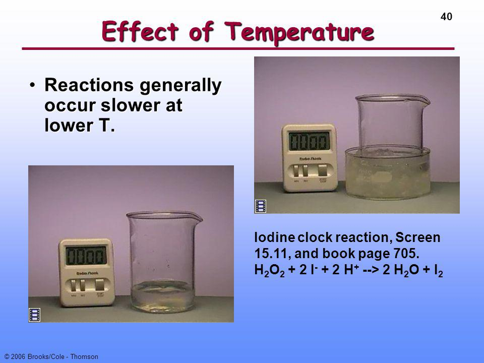 Effect of Temperature Reactions generally occur slower at lower T.