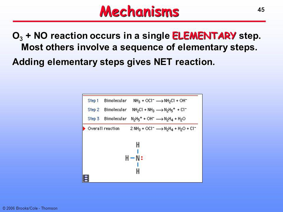 Mechanisms O3 + NO reaction occurs in a single ELEMENTARY step. Most others involve a sequence of elementary steps.