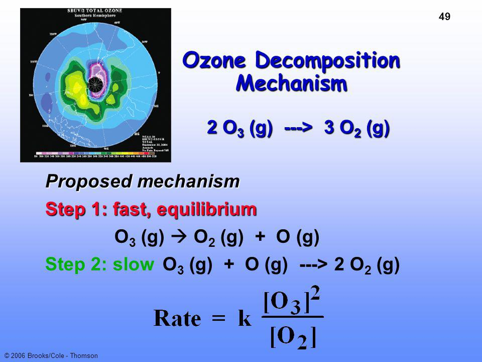 Ozone Decomposition Mechanism