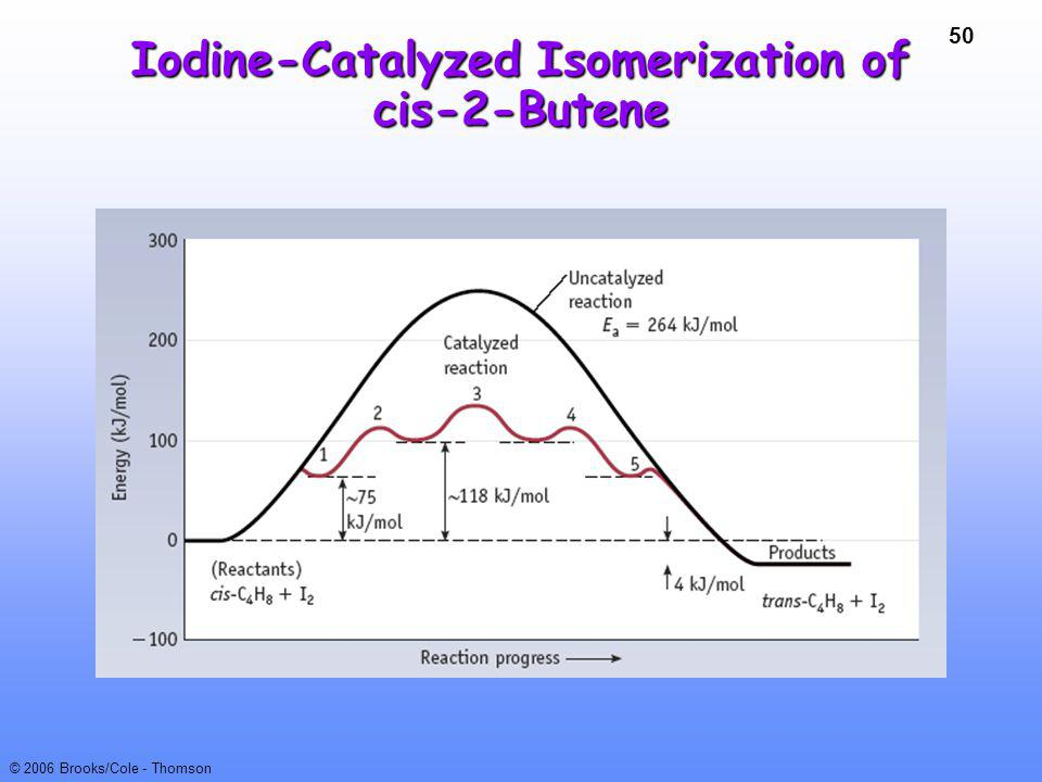 Iodine-Catalyzed Isomerization of cis-2-Butene