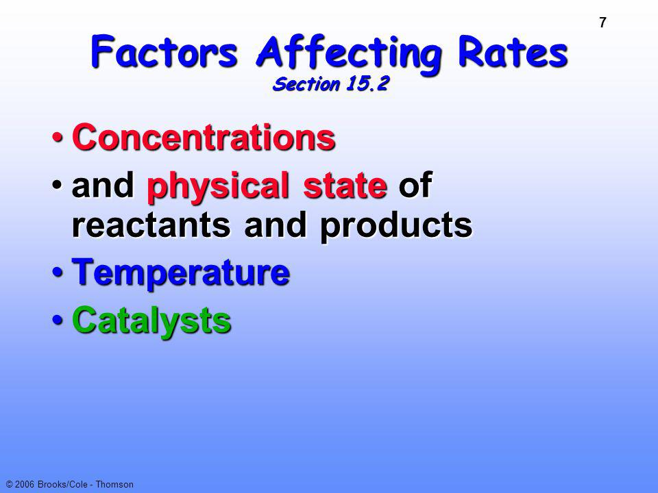 Factors Affecting Rates Section 15.2
