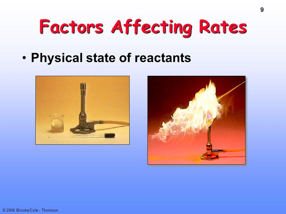 Factors Affecting Rates
