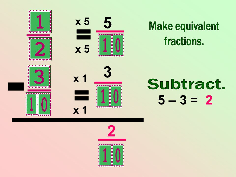 5 3 2 5 – 3 = 2 = - = x 5 x 5 x 1 x 1 Make equivalent fractions.