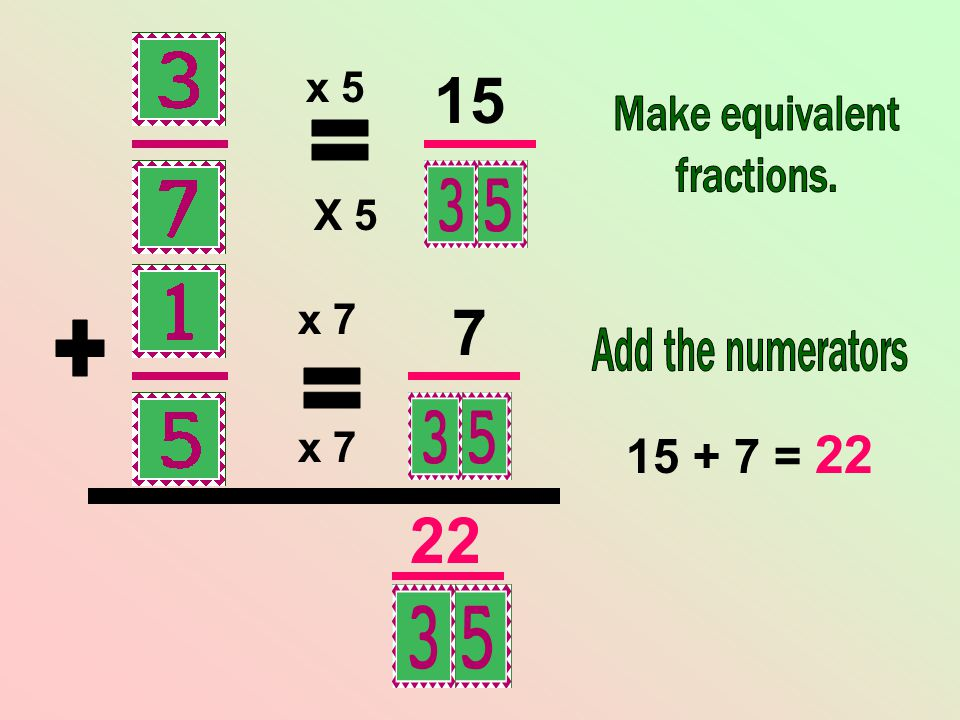 15 7 22 = + = 15 + 7 = 22 x 5 X 5 x 7 x 7 Make equivalent fractions.