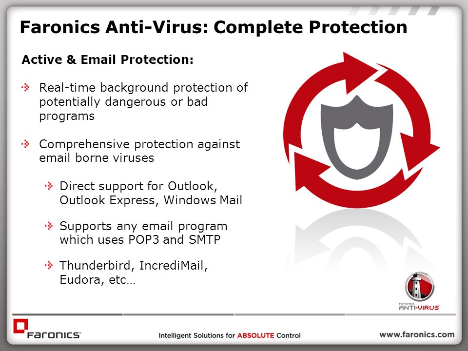Faronics Anti-Virus: Complete Protection