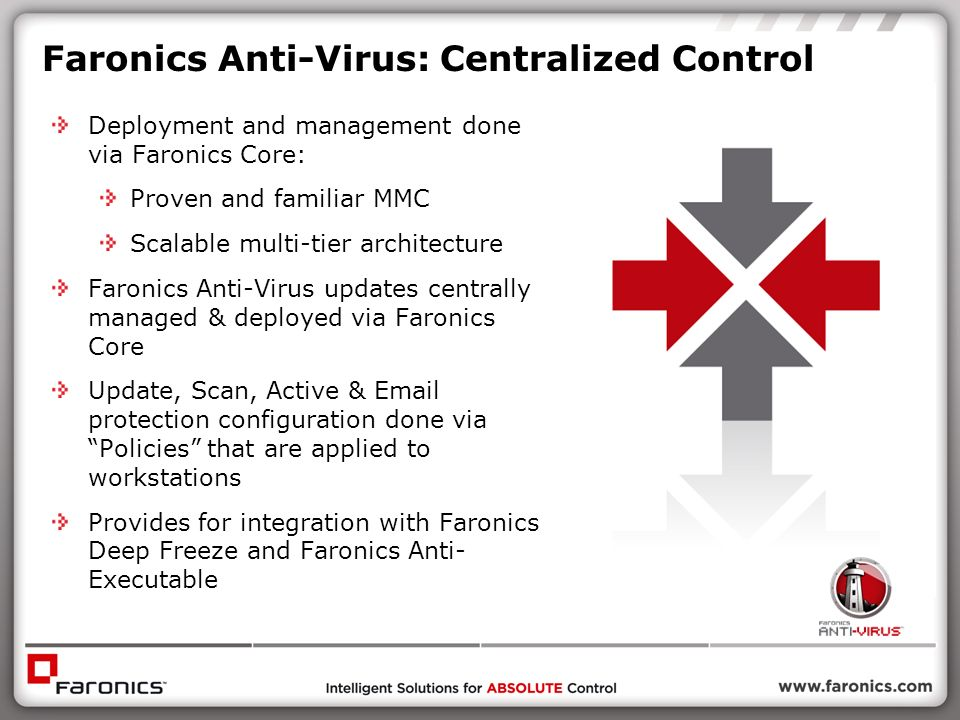 Faronics Anti-Virus: Centralized Control