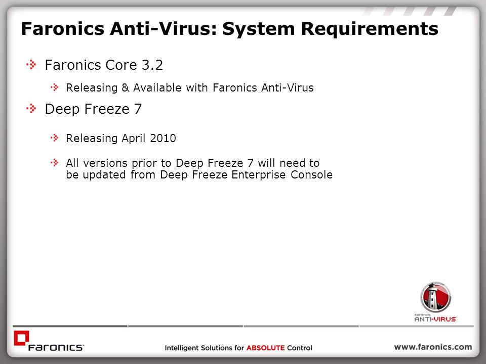 Faronics Anti-Virus: System Requirements