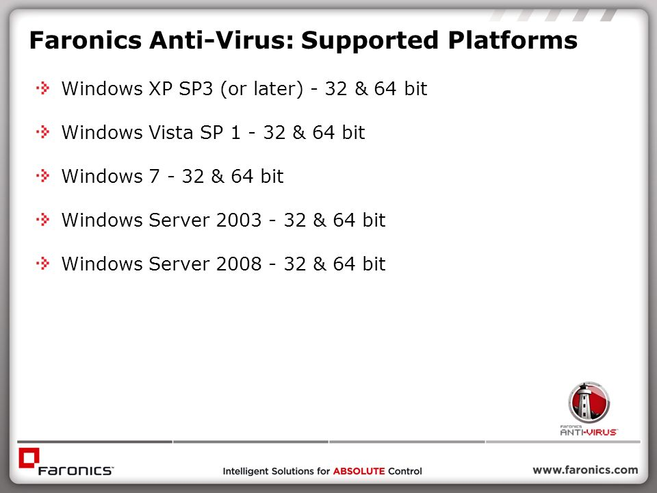 Faronics Anti-Virus: Supported Platforms