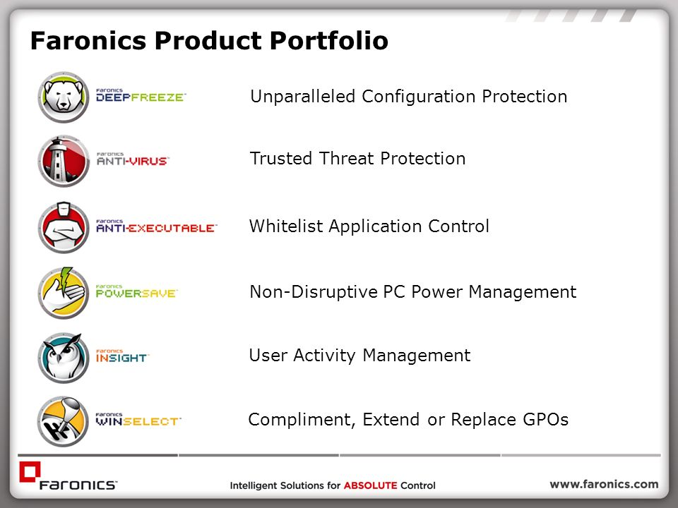 Faronics Product Portfolio