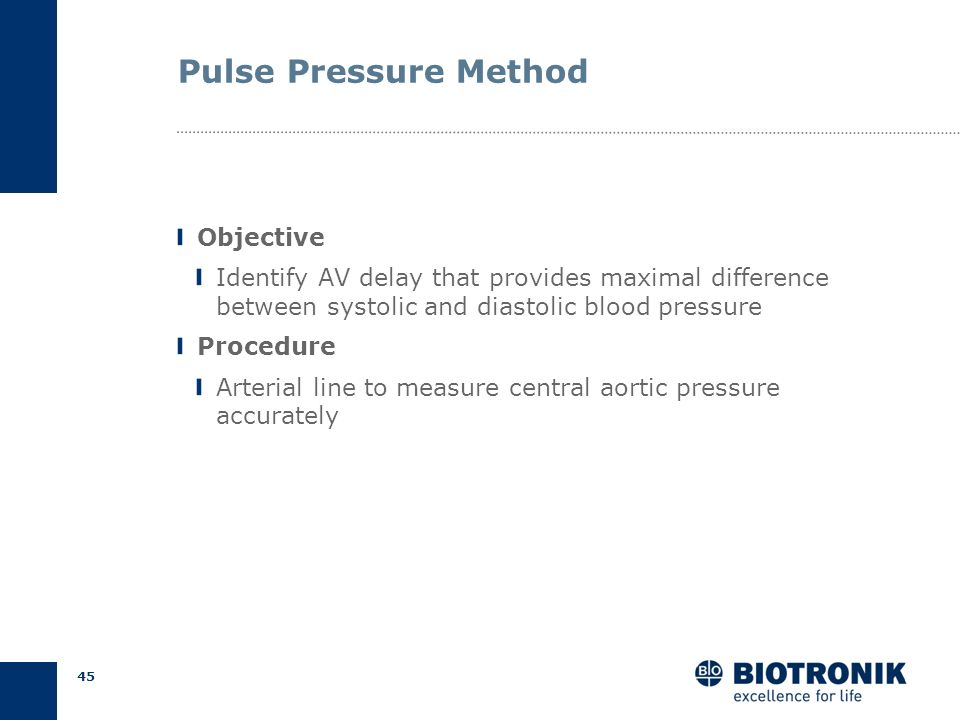 Pulse Pressure Method Objective