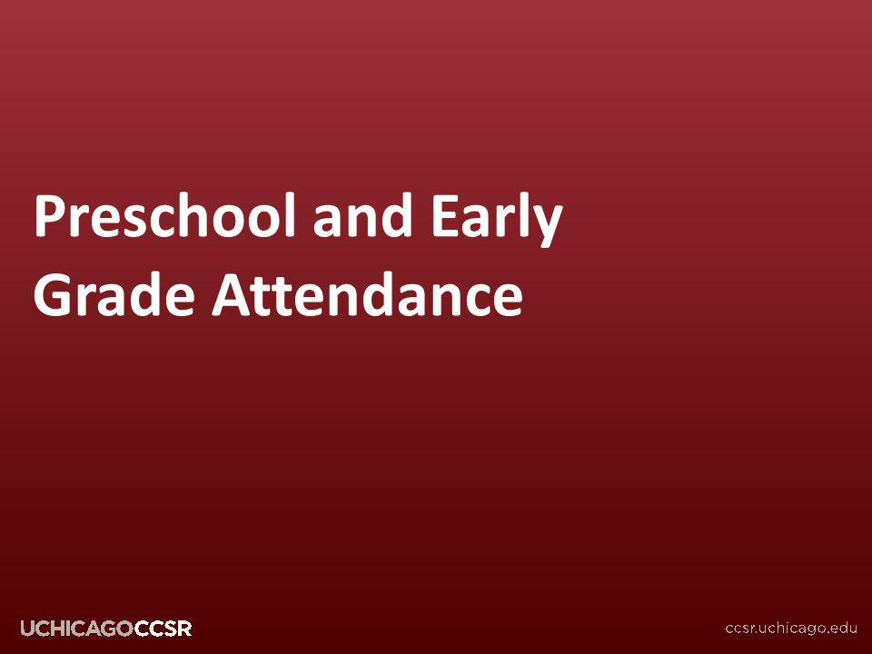 Preschool and Early Grade Attendance