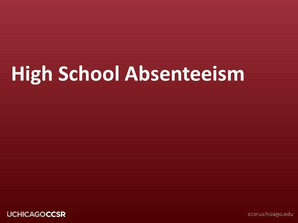 High School Absenteeism