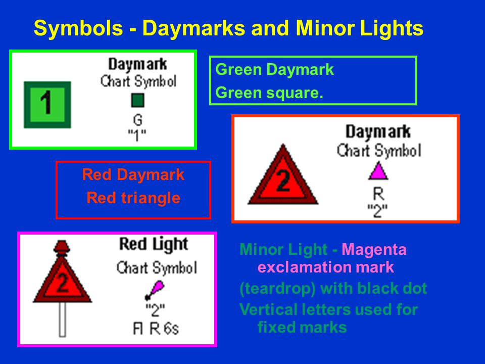 Symbols - Daymarks and Minor Lights