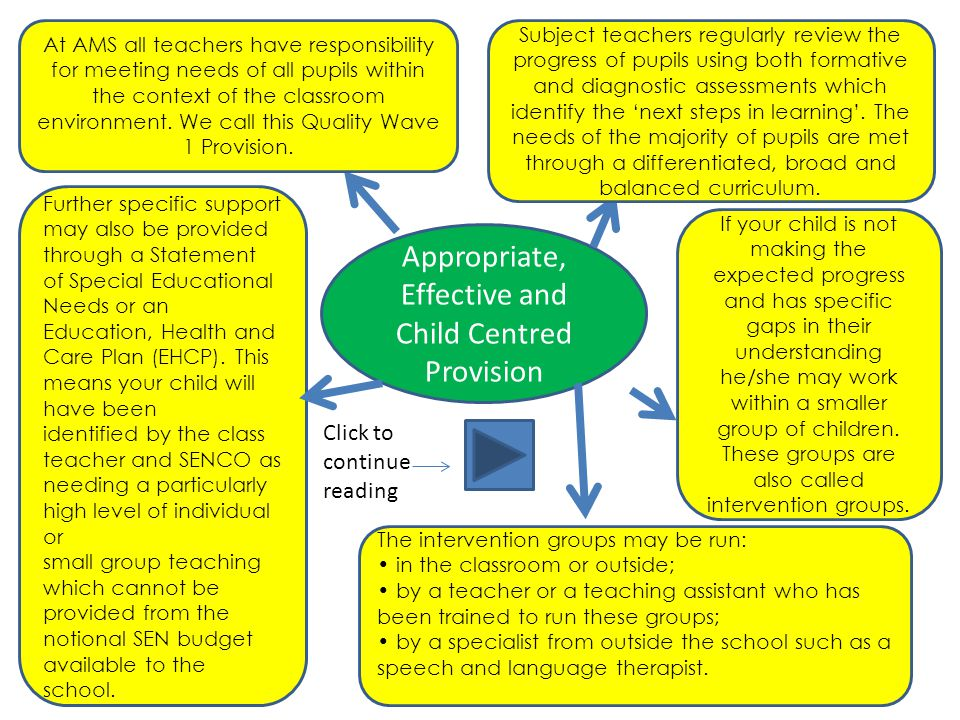Appropriate, Effective and Child Centred Provision