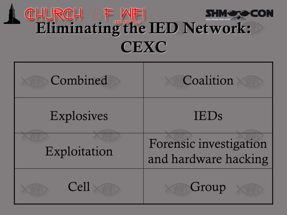 Eliminating the IED Network: CEXC