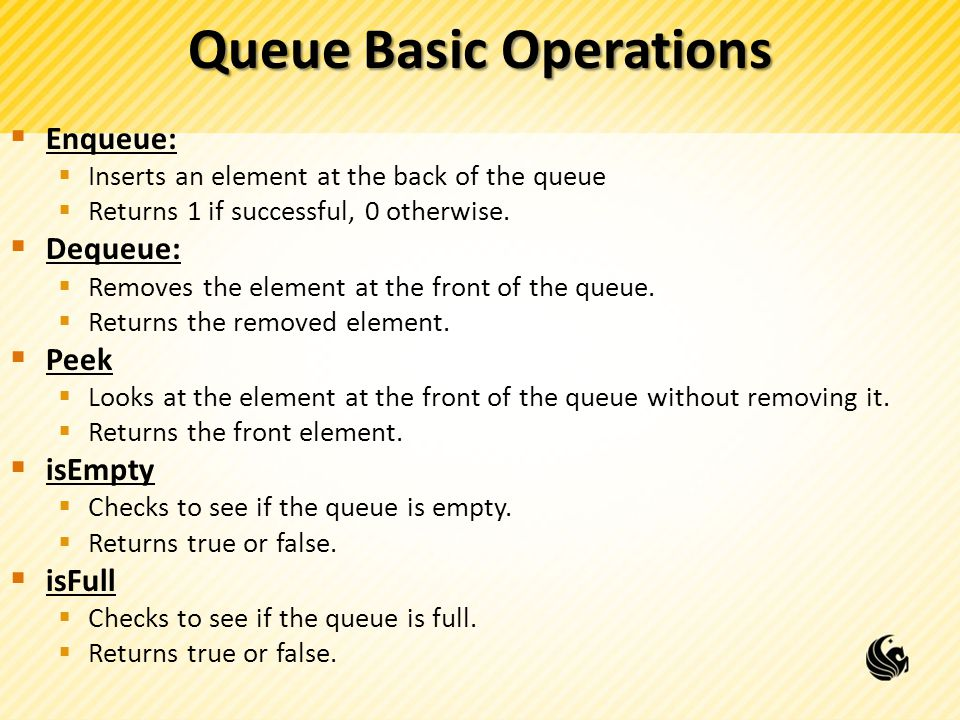 Queue Basic Operations