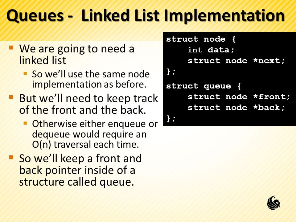 Queues - Linked List Implementation