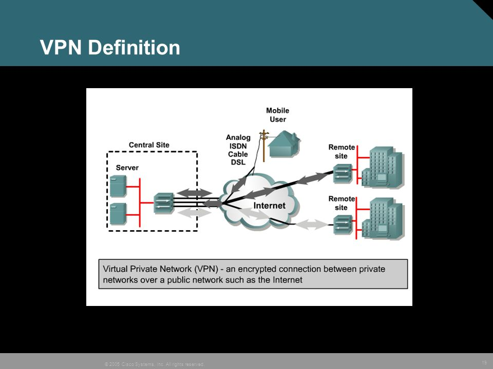169 2004 Cisco Systems Inc All Rights Reserved Ppt