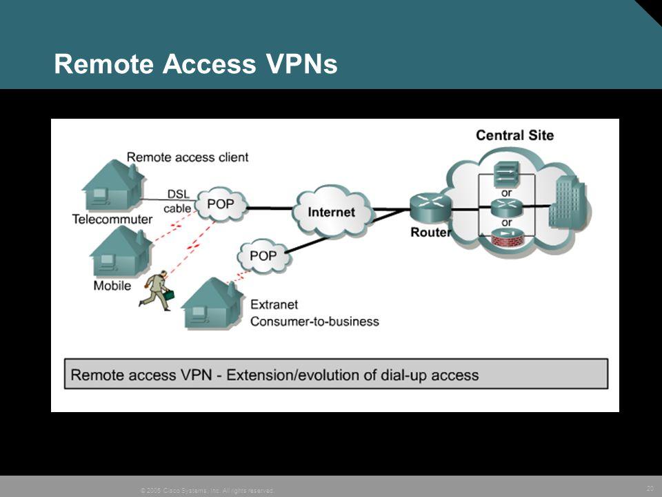 Remote Access VPNs