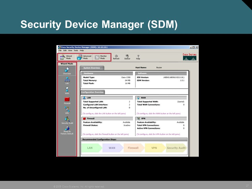 Security Device Manager (SDM)