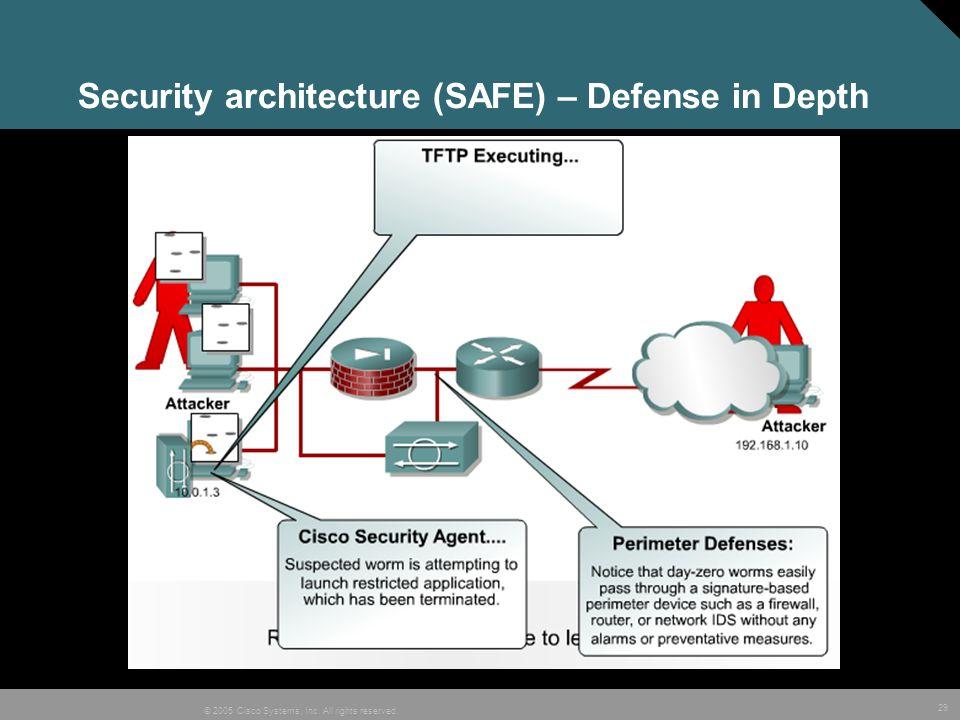 Security architecture (SAFE) – Defense in Depth