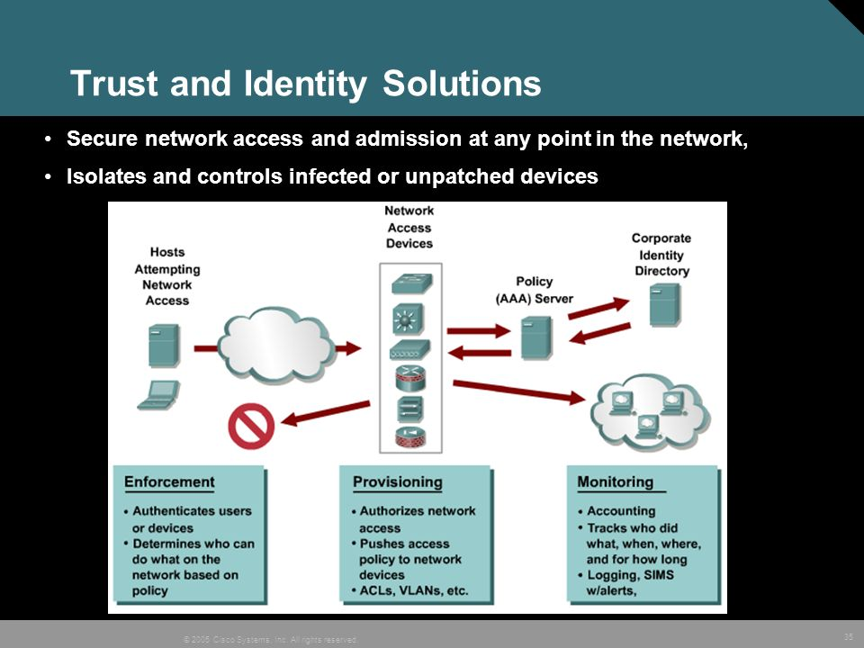 Trust and Identity Solutions