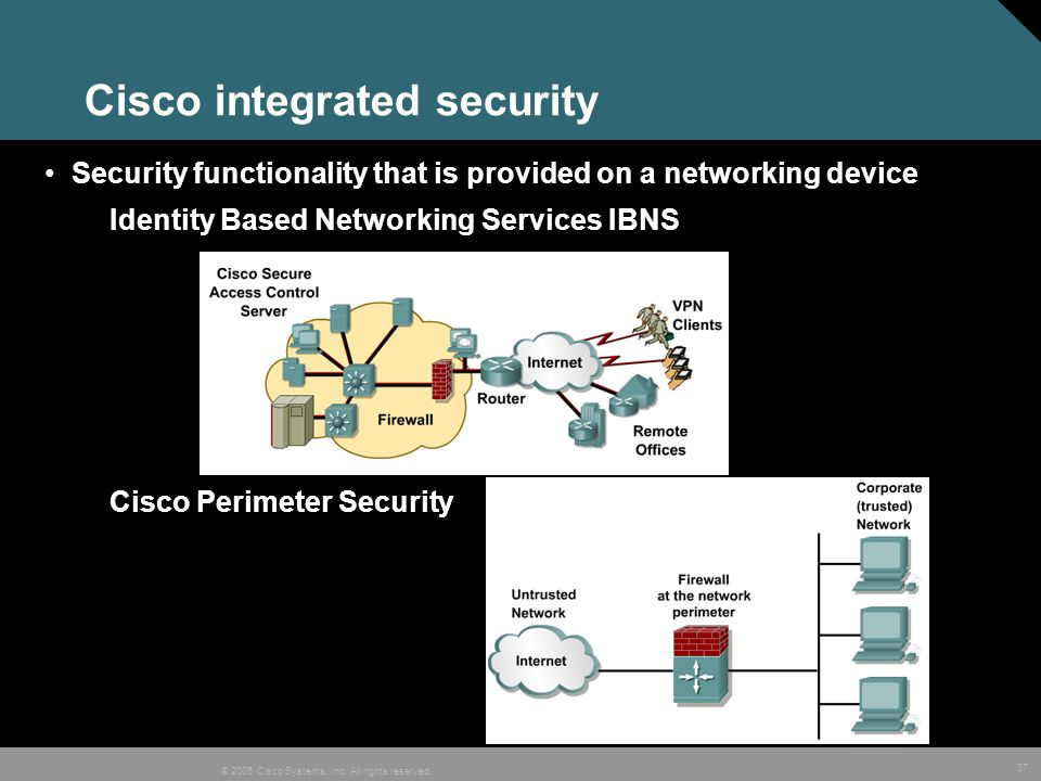 Cisco integrated security