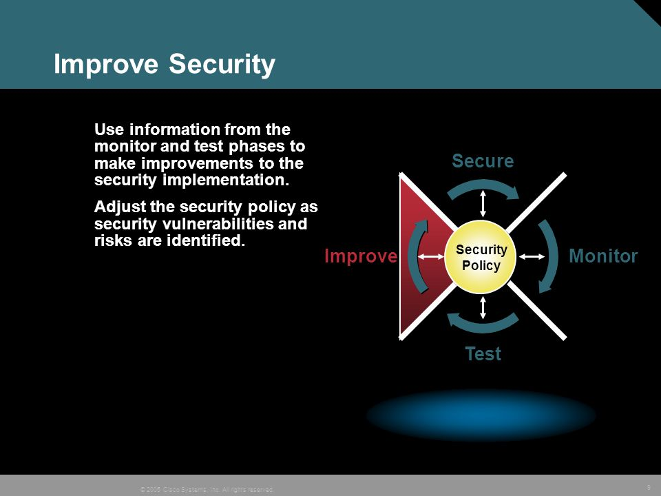 Improve Security Secure Improve Monitor Test