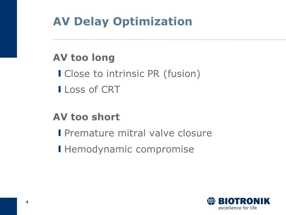 AV Delay Optimization AV too long Close to intrinsic PR (fusion)