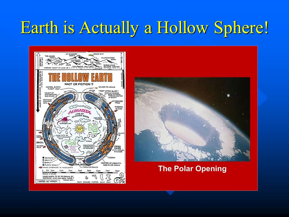 Earth is Actually a Hollow Sphere!