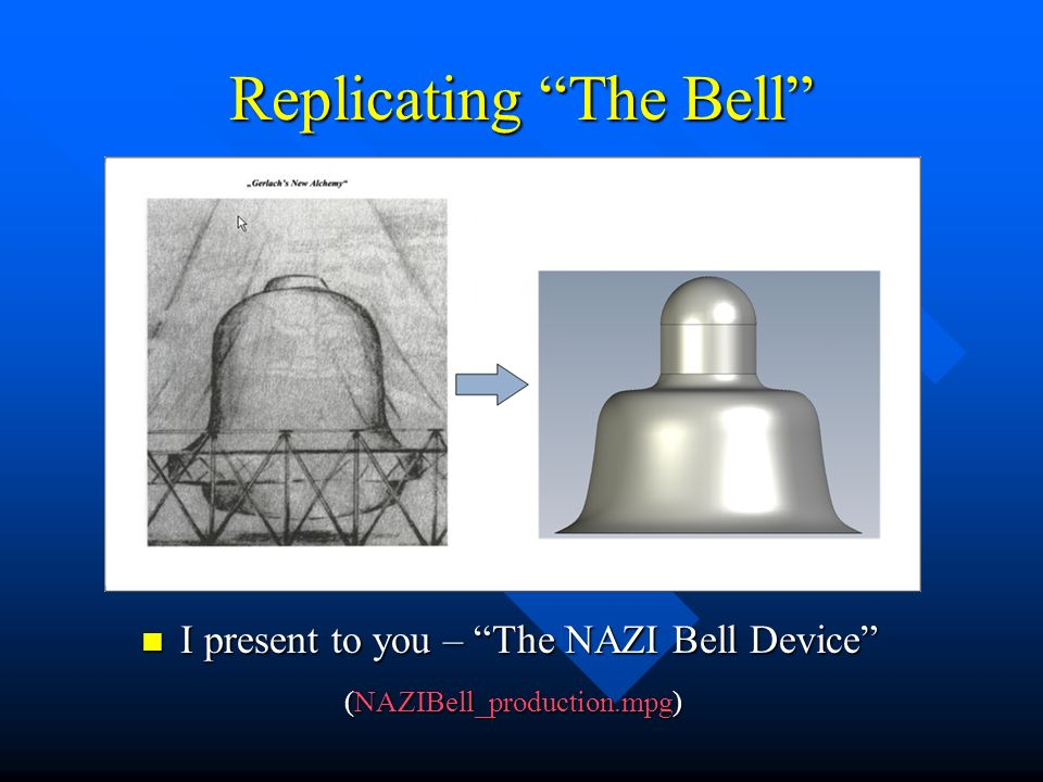 Replicating The Bell