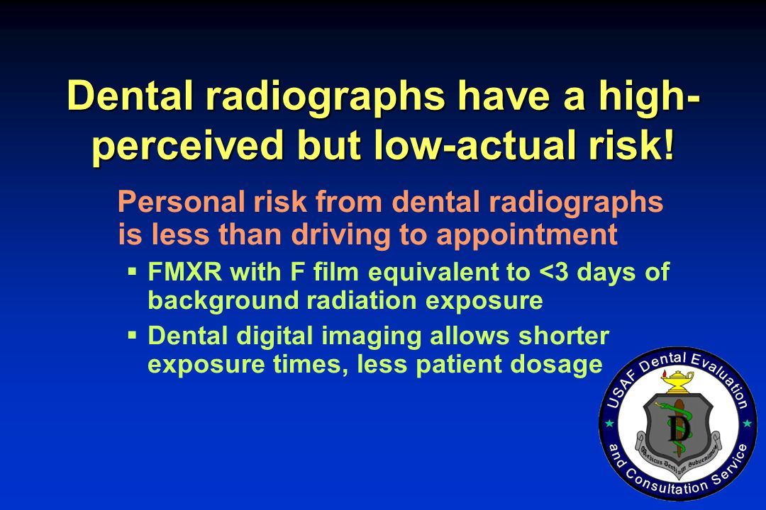 Dental radiographs have a high-perceived but low-actual risk!