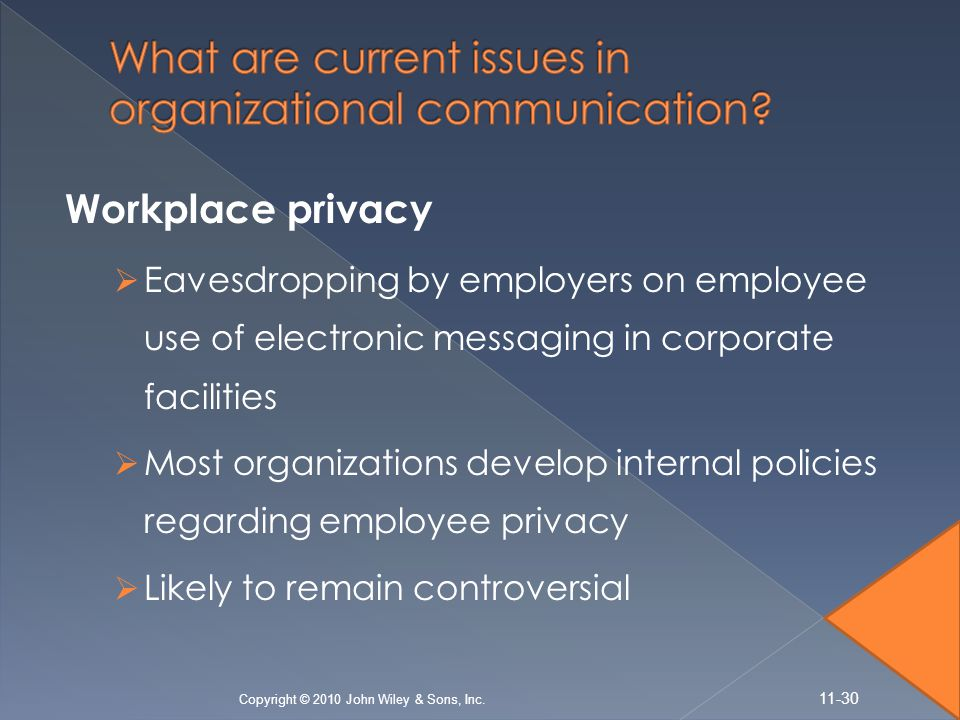 What are current issues in organizational communication