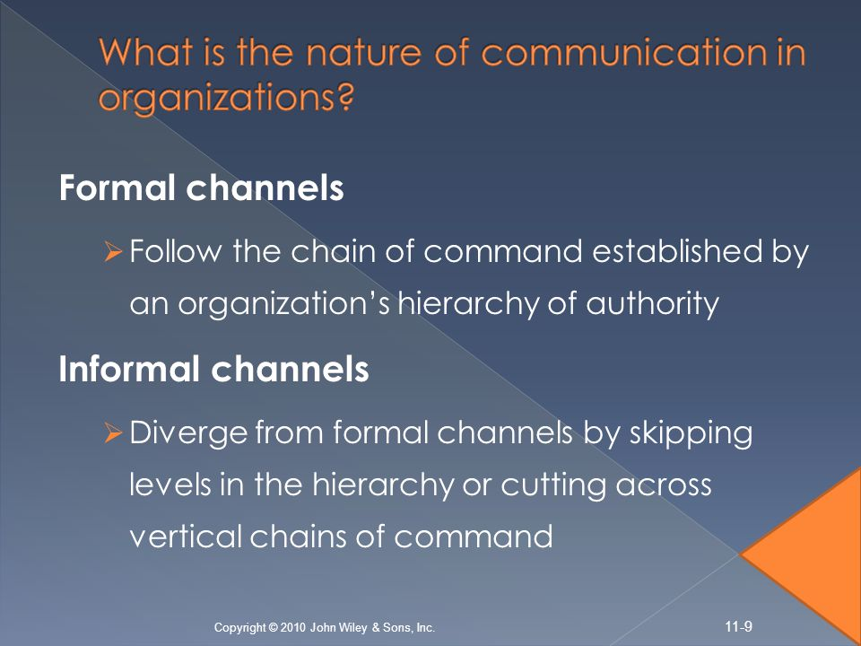 What is the nature of communication in organizations