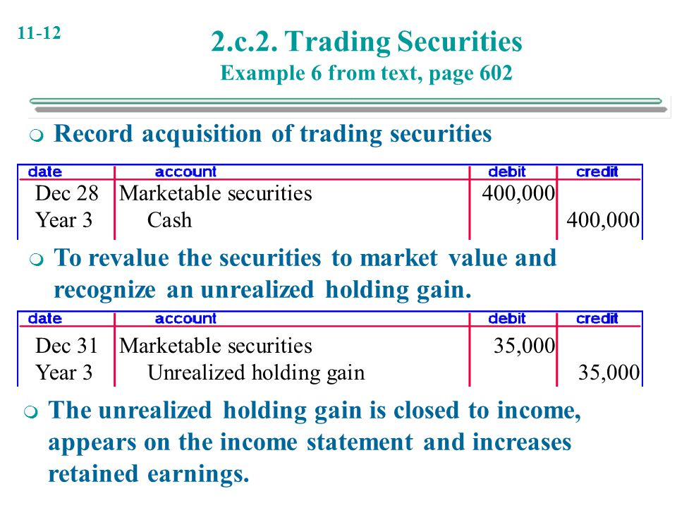 2.c.2. Trading Securities Example 6 from text, page 602