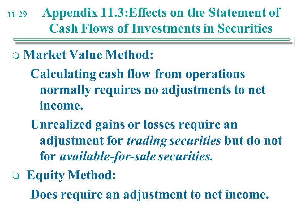 Appendix 11.3:Effects on the Statement of Cash Flows of Investments in Securities