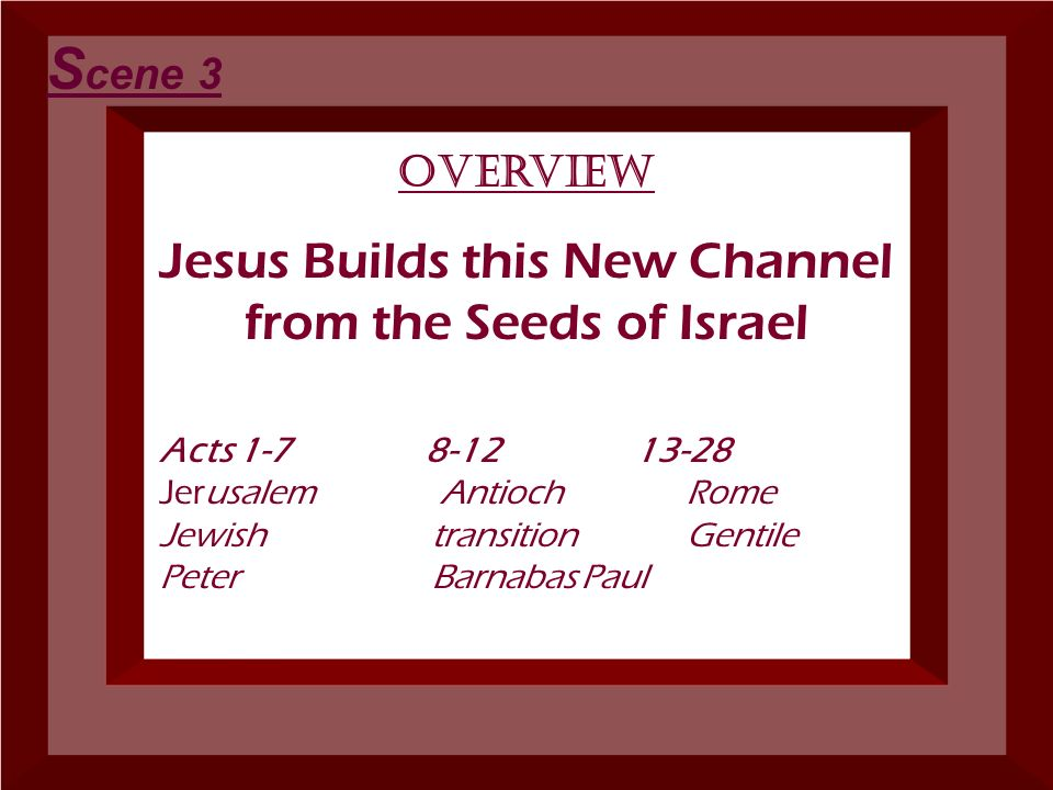 Jesus Builds this New Channel from the Seeds of Israel