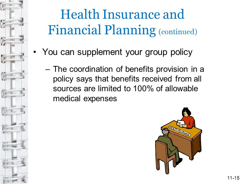 Health Insurance and Financial Planning (continued)