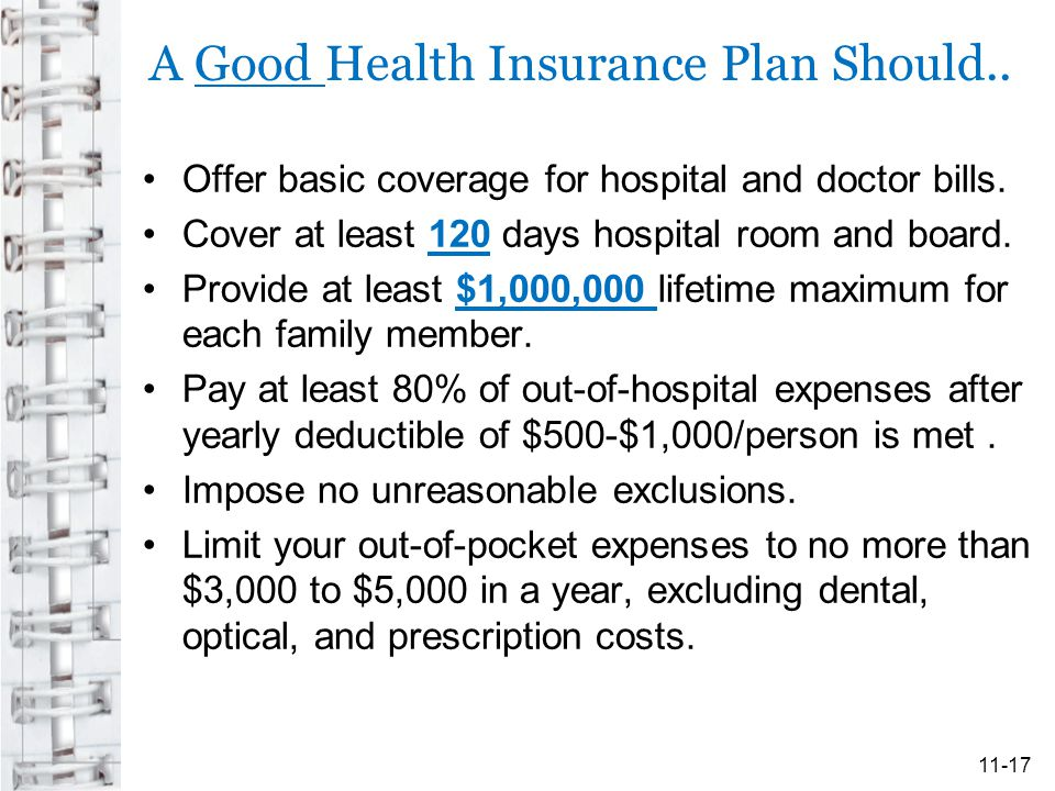 A Good Health Insurance Plan Should..