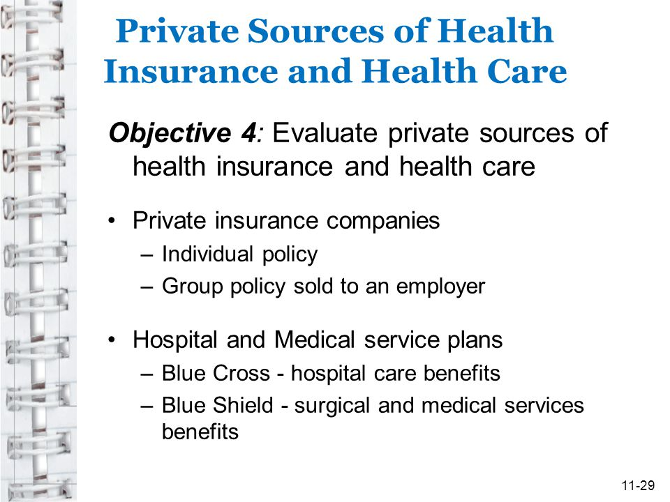 Private Sources of Health Insurance and Health Care