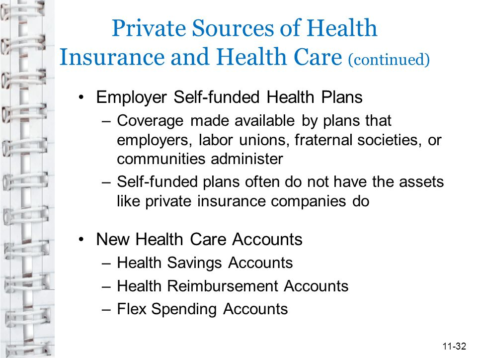 Private Sources of Health Insurance and Health Care (continued)