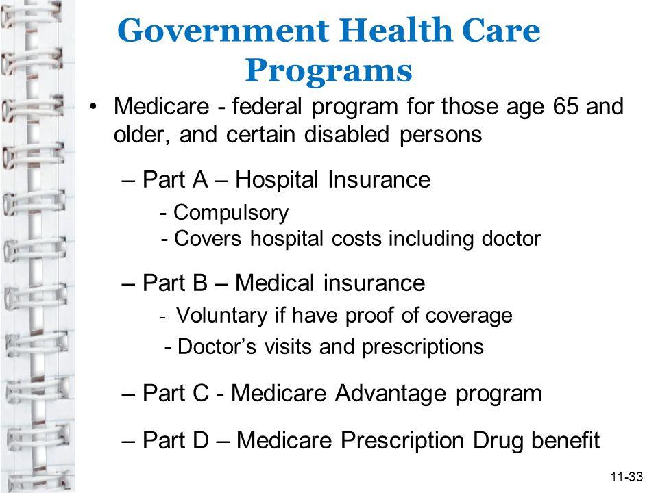 Government Health Care Programs