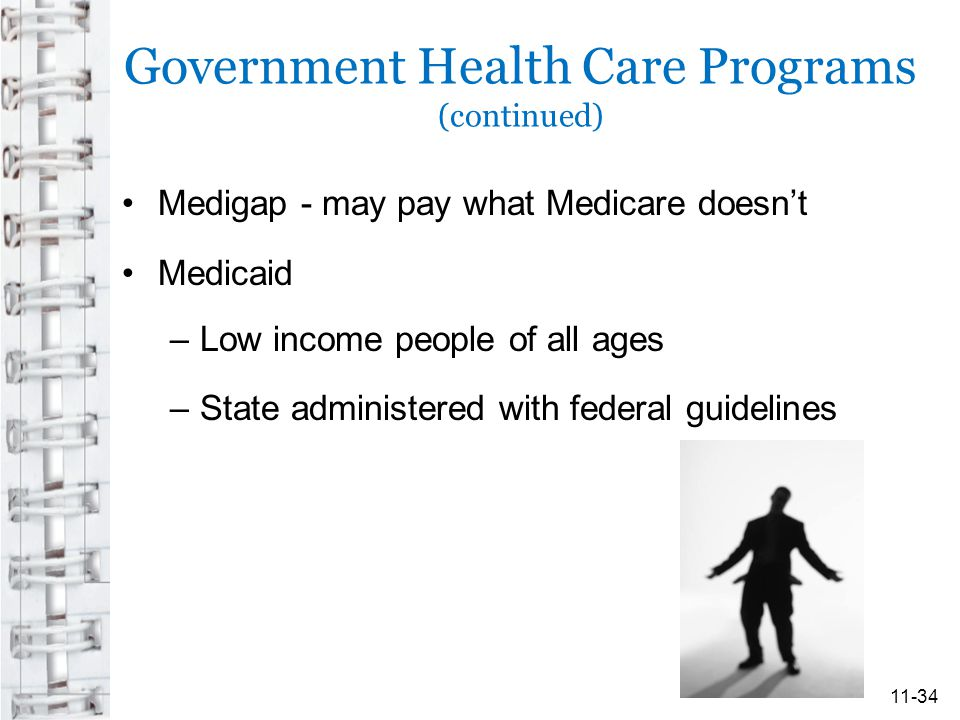 Government Health Care Programs (continued)