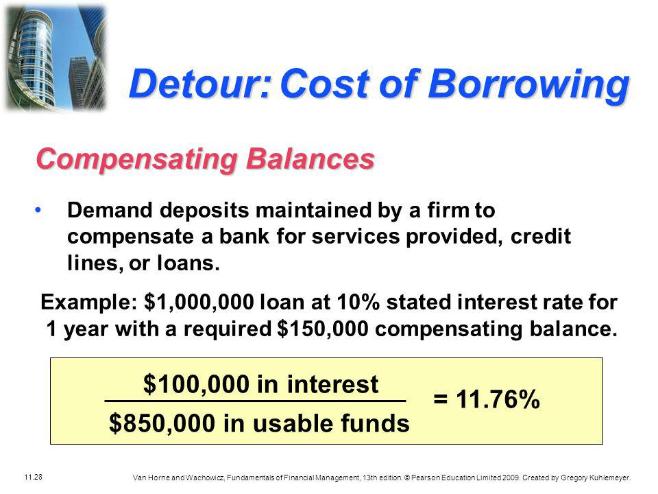 Detour: Cost of Borrowing